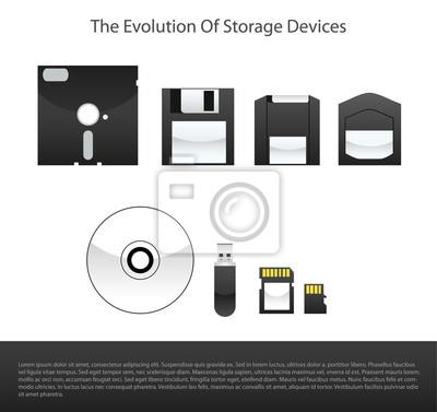 Sticker L'évolution des périphériques de stockage / cartes mémoire depuis 2000 jusqu'à maintenant