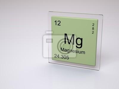 Magnesium Symbole Mg Element Chimique Du Tableau Periodique Autocollants Murales Alcaline Atomique Electronique Myloview Fr