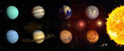Sticker Planètes de notre système solaire