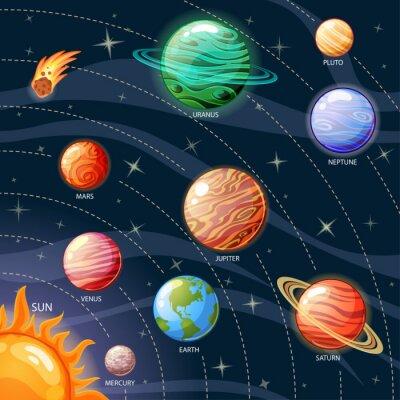Sticker Planètes Du Système Solaire Soleil Mercure Vénus Terre Mars