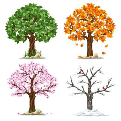 Sticker Quatre saisons