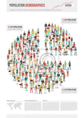 Rapport démographique de la population