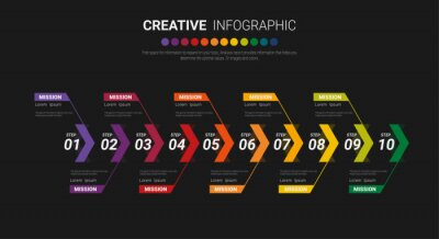 Sticker Timeline infographics design vector and marketing icons can be used for workflow layout, diagram, annual report, web design. Business concept with 10 options, steps or processes.